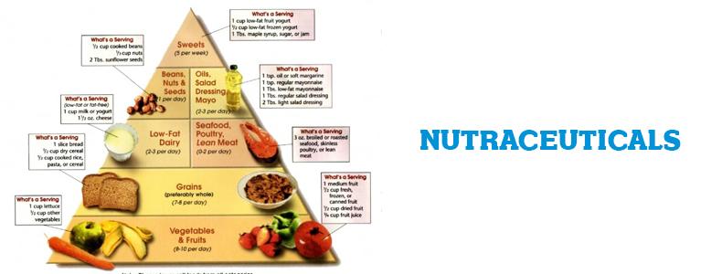 Nutraceuticals1